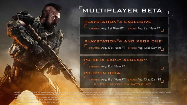 Blacks Ops 4 beta overview